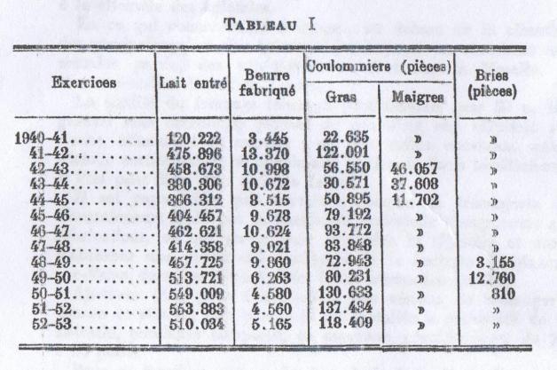 Goussaincourt tableau 1